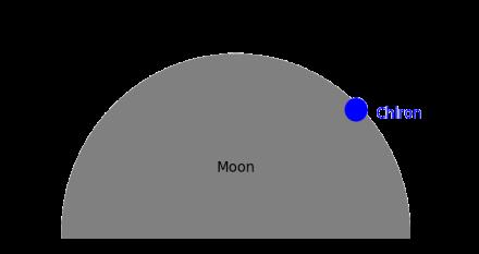 moonchiron