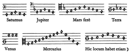 kropped_harmony_of_spheres